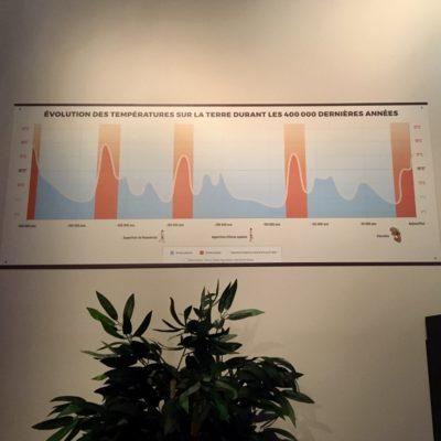 Exemple d'un panneau d'exposition horizontal